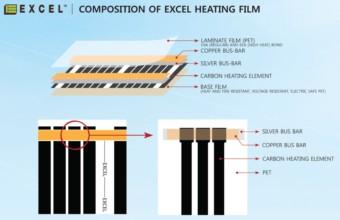 Far Infar Floor Heating Film Lthome